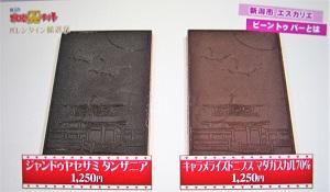 新潟市東区にあるエスカリエのこだわりのチョコレート