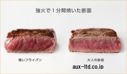 大人の鉄板(オークス)スーパーの肉が高級鉄板店の味に焼き上がるフライパン クラウドファンディング達成