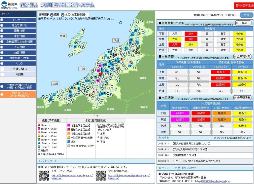 新潟県 河川防災情報システム 水位や雨量情報を調べる