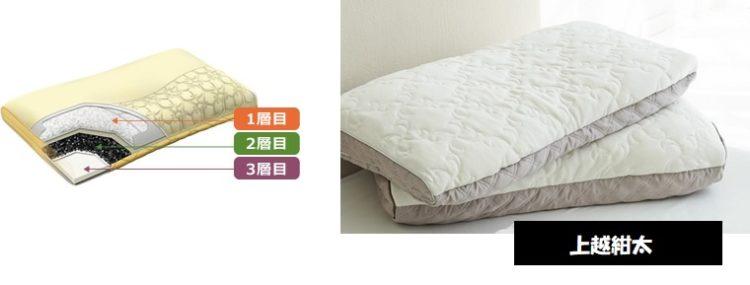 眠りのプロ 上越紺太 スリープマスターのいる寝具店 オーダーメイド枕 新潟県上越市本町
